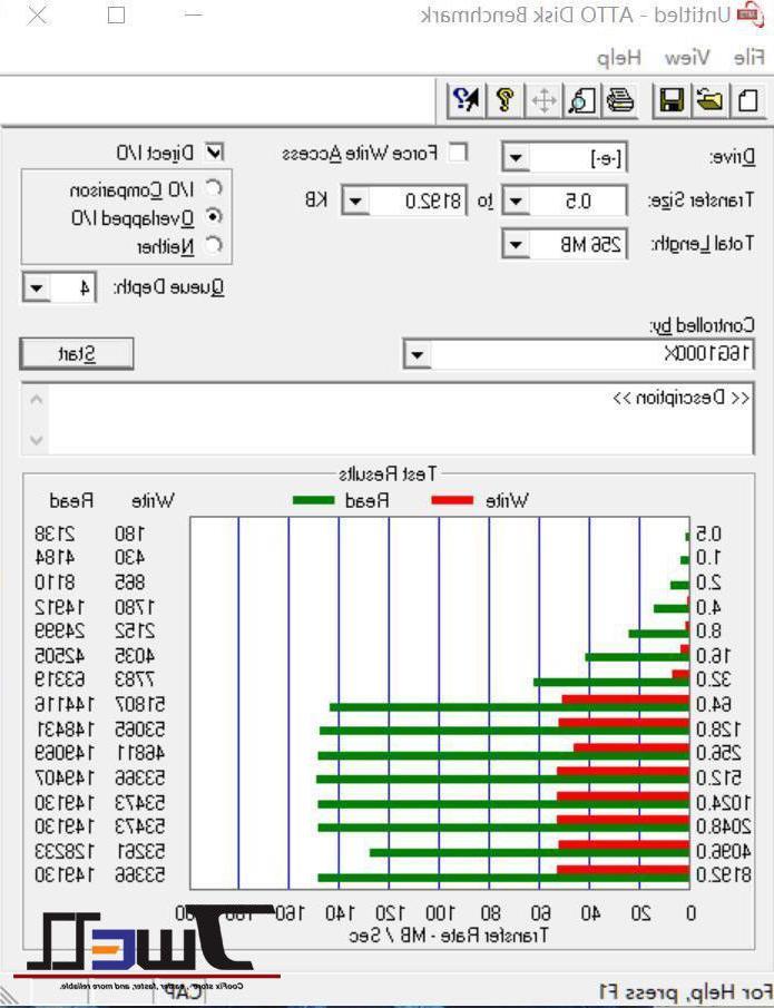 Lexar SD SDXC Memory Card 3D DSLR